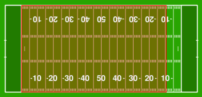 Comparison Of US Football Field With Acre