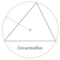 Circumradius of a triangle.