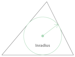 Inradius of a triangle